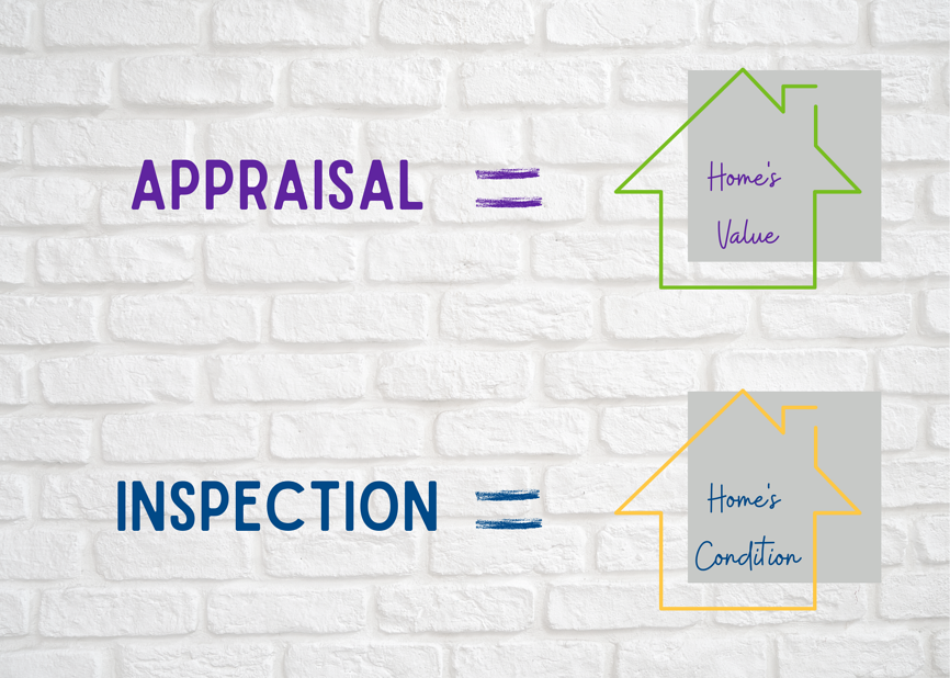 appraisal and inspection on my new house