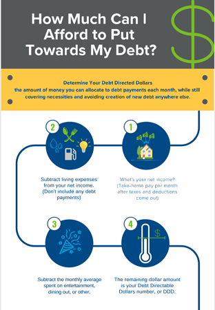 debt payoff worksheet infographic