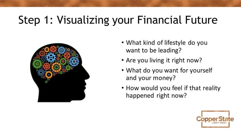 visualize financial future image