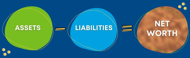 assets minus liabilities equals net worth