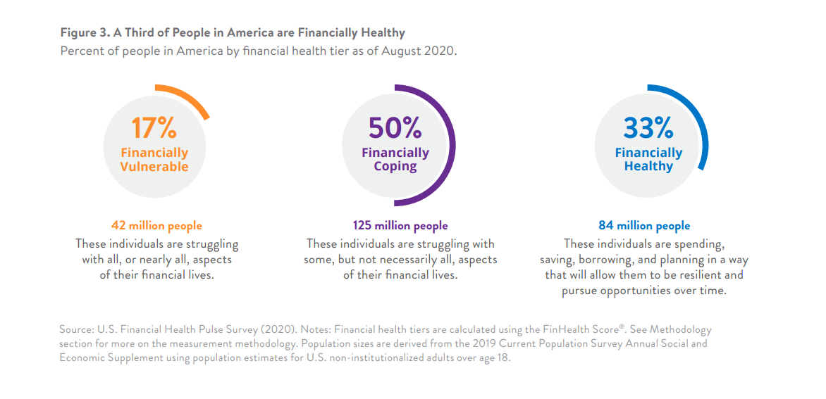 americans financial health in tiers