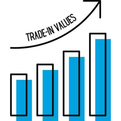 car trade in values graph