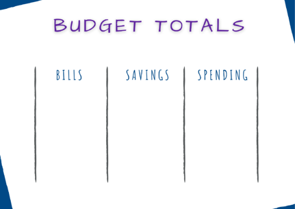 How to Budget Spending Chart