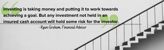 investing quote image