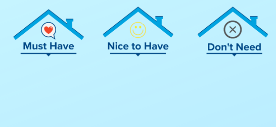 Your preferences when buying a house
