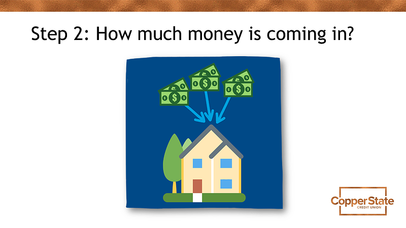 money into household monthly budget